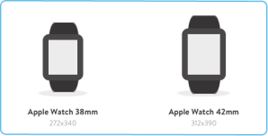 Apple Watch design frame